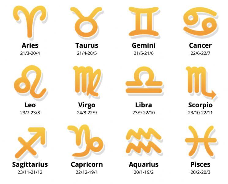 real detroit horoscope january 22 2020